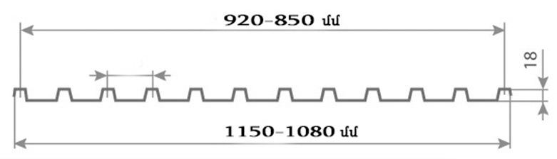 Corrugated sheet KP 18